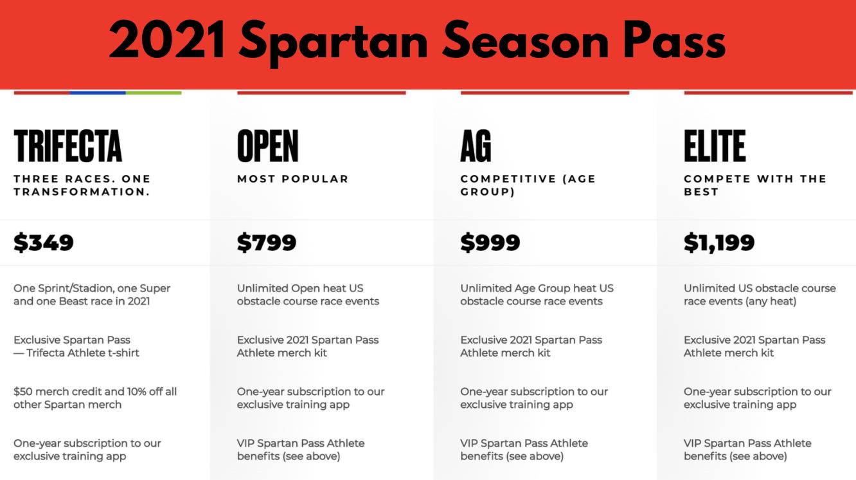 2021 Spartan Season Pass