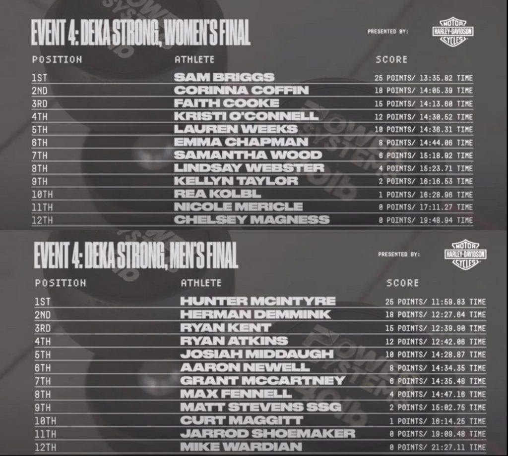 Spartan Games Results Deka Fit